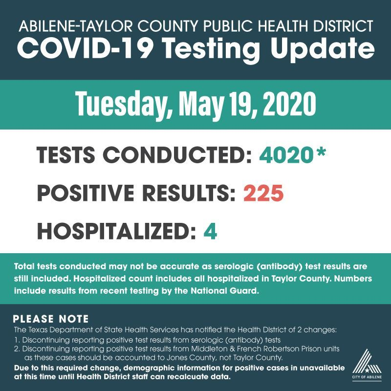 COVID-19 test results 5-19-2020