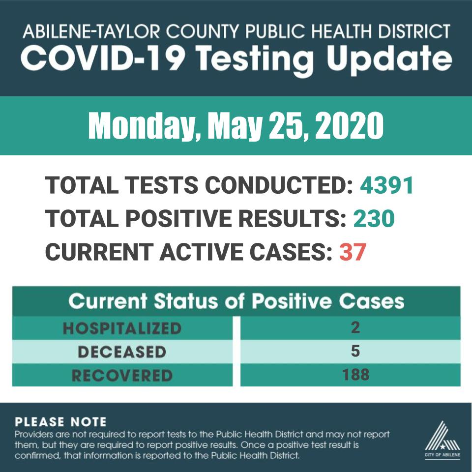 COVID-19 test results 5-25-2020